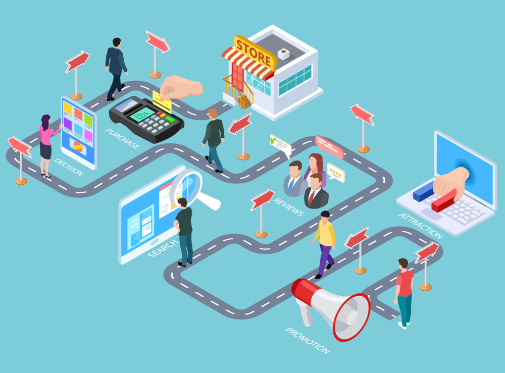 The Customer Value Journey